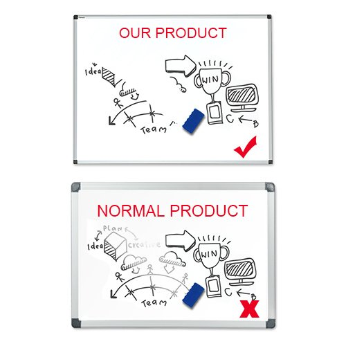 Magnetic White Board 48 x 36 Dry Erase Board Wall Mounted by maxtek (Image #4)