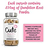 Dandelion Root Water Pills for Women - Safe and