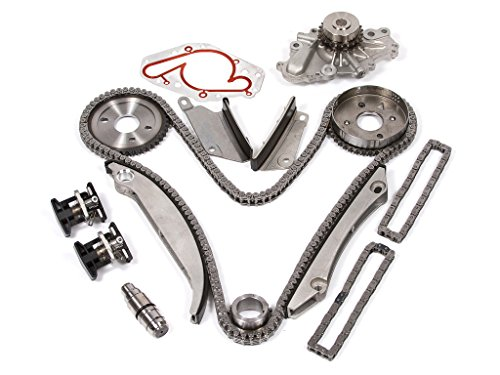 Bestselling Timing Sets & Kits
