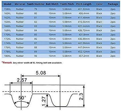WNJ-TOOL 178 162//164//166//168//170//172 Taille : 158XL 2pcs 158//160 180XL Courroie de Distribution 10 mm Largeur Caoutchouc Courroie crant/ée en Boucle ferm/ée synchrone Ceinture 174//176