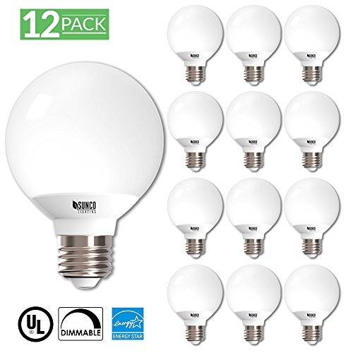 Energy Star Led Light Bulbs in US - 2