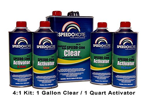 Best Car Clear Coats