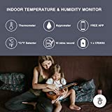SOOTOP Bluetooth Temperature Humidity
