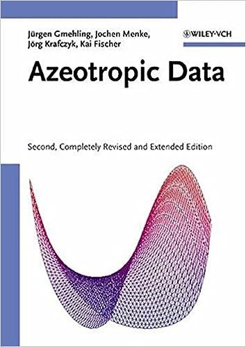 Azeotropic data