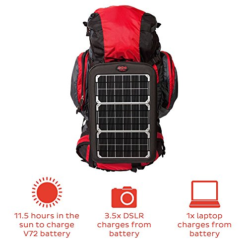 Voltaic Systems - Fuse 10 Watt USB Solar Laptop Charger with Backup Battery Pack - Silver   Powers Laptops, Phones, & More   Solar Charge your Laptop Anywhere by Voltaic Systems (Image #2)