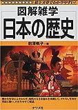 日本の歴史 (図解雑学)