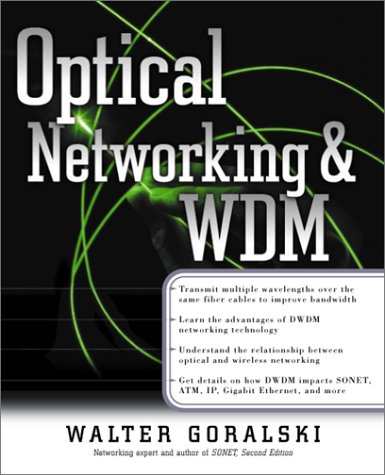 Optical Networking & Wdm (Standards & Protocols)