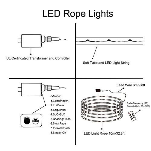 led rope wiring diagram wiring diagrams  led rope light wiring diagram #12