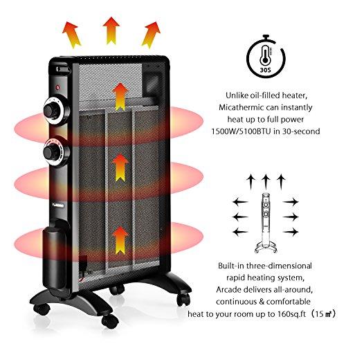 Turbro Arcade Hr1015 Electric Mica Heater 1500w Etl Amp Ca