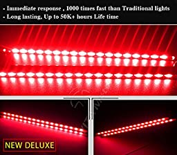 YITAMOTOR 2 X Red High Power 5630 18-SMD Slim COB LED DRL Daylight Driving Daytime Running Light Lamp for All Vehicles with 12V Power