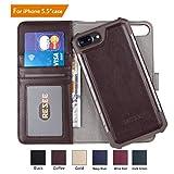 Best Iphone 6 Plus Cases For Men - iPhone 7/8 Plus Wallet Case, iPhone 6s/6 Plus Review