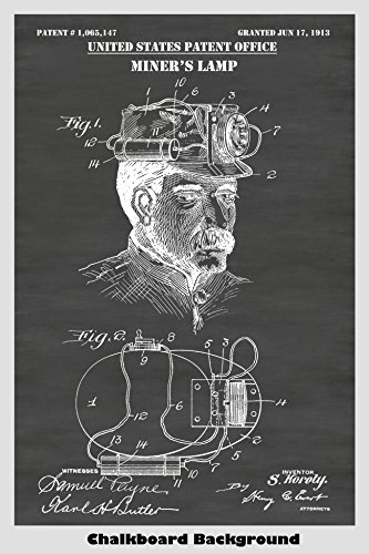 Antique Miner's Lamp Poster Patent Print Art Poster: Choose From Multiple Size and Background Color Options