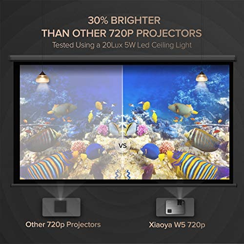XIAOYA Mini Projector HD 720P with HiFi Speaker, 4000 Lumens Movie Projector Support 1080P Home Theater Projector, Compatible with HDMI, SD, AV, VGA, USB 51Fc1CX15zL