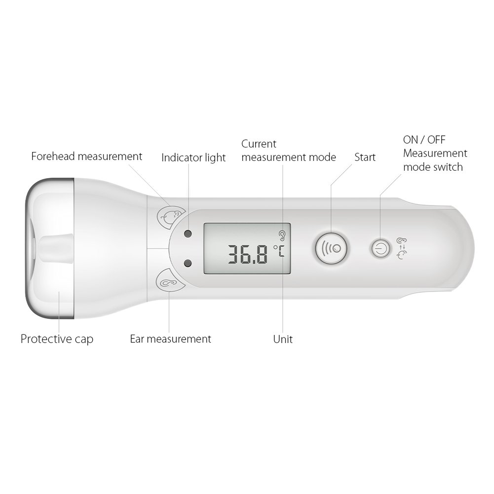 Koogeek Forehead and Ear Thermometer Bluetooth Non-Contact Handheld Infrared Medical Thermometer for iOS Android, Suitable for Baby and Adults