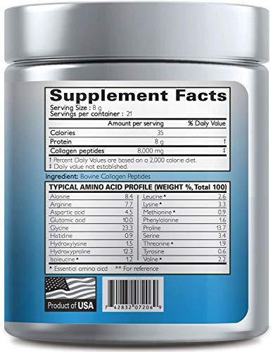 Pure Collagen Peptides (6 oz) | Pasture Raised, Grass-Fed, Gluten Free - Paleo Diet Friendly + 100% All Natural - Premium Collagen Powder (Unflavored) Vital ...