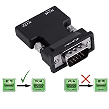 Active 1080P Female HDMI to VGA Male Converter Adapter Dongle with 3.5mm Stereo Audio portable HDMI Connector for Laptop PC PS3 Xbox STB Blu-ray DVD TV Stick