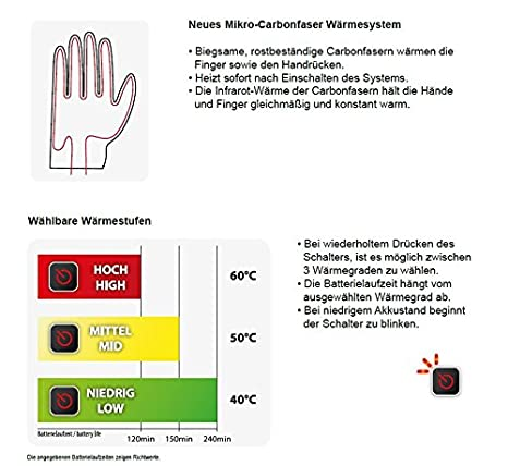 Guantes eléctricos para moto, impermeables membrana aquadry. Incluye pilas y juego de cargador: Amazon.es: Coche y moto