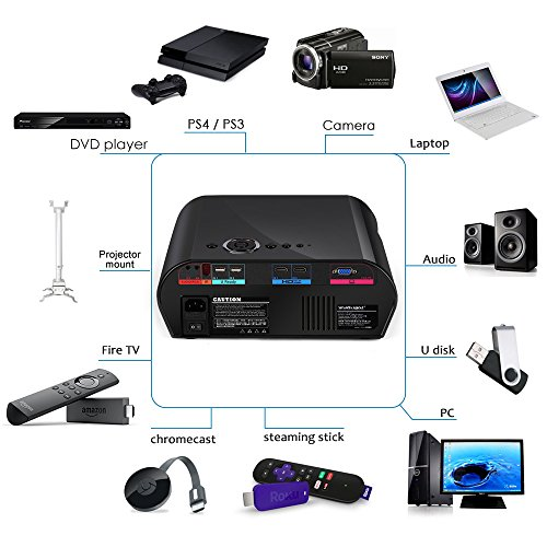 Video projector portable cibest gp90 lcd projector hd for Best portable projector for ipad