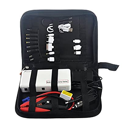 HyperPS 15000mah Multi-function Vehicle Car Jump Starter Mobile Power Bank Battery Charger Emergency Kit with LED Torch Flashlight for Laptops /Cell Phones