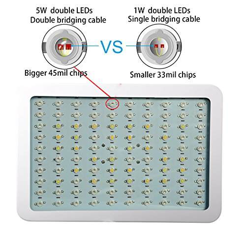 LED Grow Light 1000W Full Spectrum Indoor Grow Lights For Medicinal Plants...