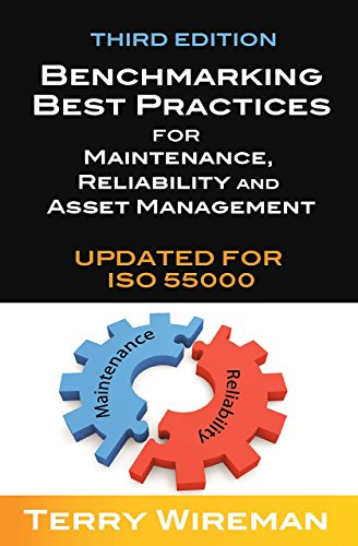Benchmarking Best Practices for Maintenance, Reliability and Asset Management