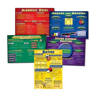 Algebra Bulletin Board Set by Frank Schaffer Publications/Carson Dellosa (Algebra Bulletin Board)