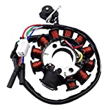 TC-Motor 11 Coils Poles Ignition Stator Magneto Rotor For GY6 125cc 150cc Engine Chinese Moped Scooter ATV Quad 4 Wheeler Go Kart