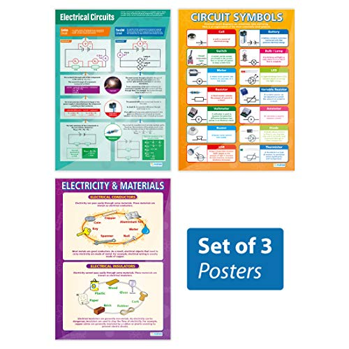Fantastic Amazon Com Electricity Poster Pack Set Of 3 Science Classroom Wiring Digital Resources Counpmognl