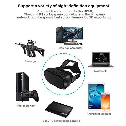 TiYiViRi Virtual Reality VR Headset 2560p Resolution HD Screen 360° Panorama Support TF Card And HDMI Input For PS4 Xbox