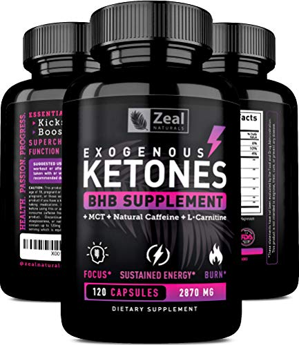 Most bought Fat Burners