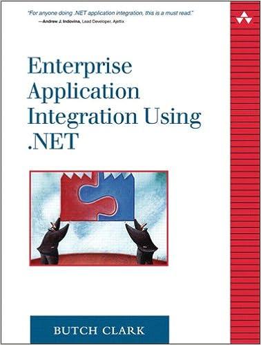 enterprise application framework