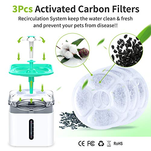 HONGDAK Pet Fountain, 84oz/2.5L Automatic Cat Water Fountain, Dog Water Dispenser with 3 Replacement Filters and 1 Silicone Mat for Cats, Dogs and Multiple Pets