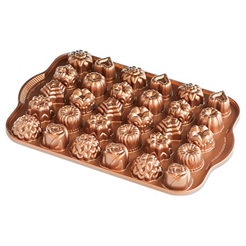 minum Nonstick Tea-Cake and Candy Mold ()