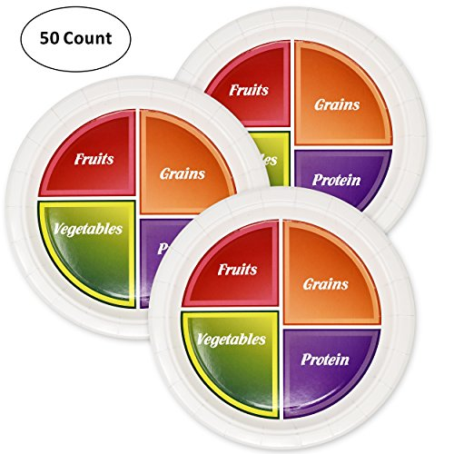 Plate Portion Control (50 Disposable Portion Plates for Adults and Teens 10 inch Food Portion Control to Promote Nutrition Healthy Eating Diet Weight Loss Paper Plate)