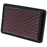 K&N 33-2134 High Performance Replacement Air Filter