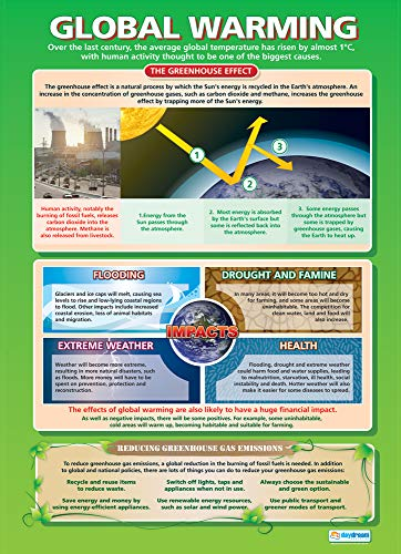 Global Warming | Geography Posters | Laminated Gloss Paper Measuring 33
