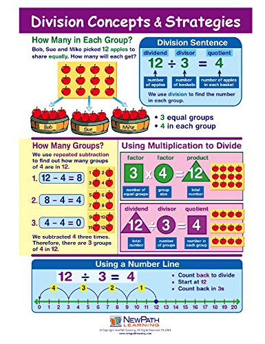 (Division Concepts and Strategies Visual Learning Guide - Grades 3-5)