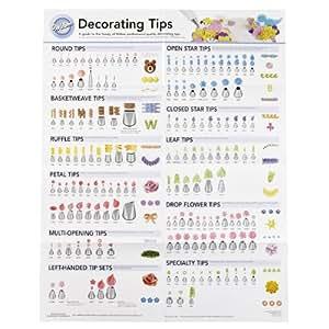 Wilton 909-192 Decorating Tip Poster