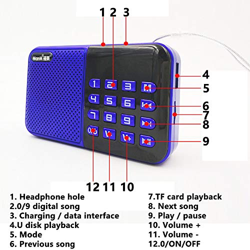 Household appliances Support TF U Disk Older MP3 Player, Portable Mini Full-Band Radio, Large Button Radio AOYS by Household appliances (Image #3)