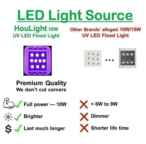UV LED Black Light, HouLight High Power 10W Ultra Violet UV LED Flood Light IP65-Waterproof (85V-265V AC) for Blacklight Party Supplies, Neon Glow, Glow in The Dark, Fishing, Aquarium, Curing by HouLight (Image #5)