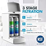 SimPure Y6 UV Sterilization Reverse Osmosis Water