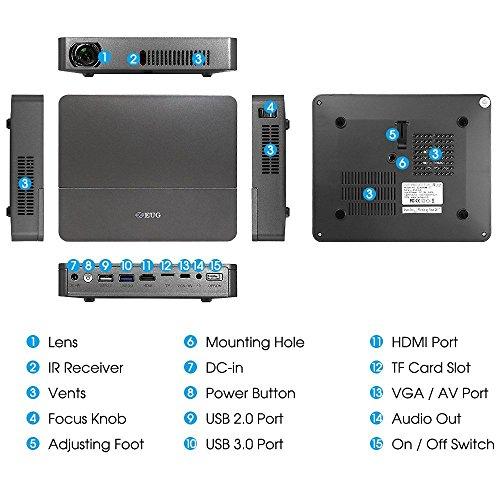 3d wireless hd mini dlp projector bluetooth 1280x800 for Best mini projector for powerpoint presentations