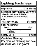 "Triangle Bulbs T30023-6 (6 pack) - F8T5/CW, 8 Watt, T5, 4100K Cool White, 12"" Straight Fluorescent Tube Light Bulb, 6 Pack"