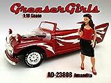 StarSun Depot Greaser Girl Amandita Figure For 1:18 Scale Model Cars by American Diorama