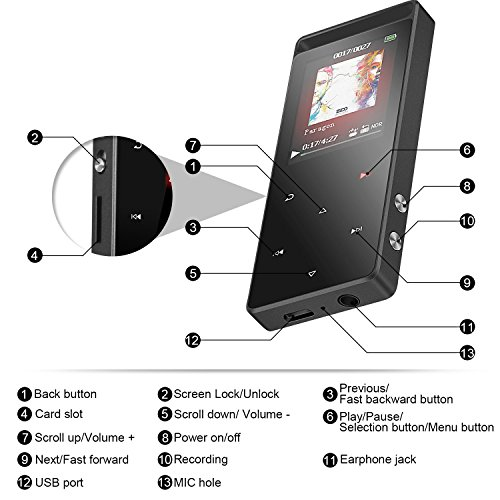 The 8 best mp3 players touch screen