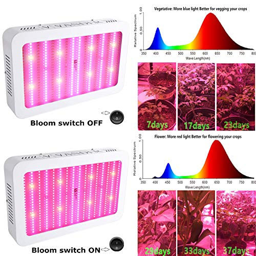 2200W LED Grow Lights with Bloom Switch,Growing Bulbs for Indoor Plants,Growing Lamps Panel for Indoor Plants, Hydroponic, Greenhouse, Flower, Seedling Growing (2000W Bloom Switch)