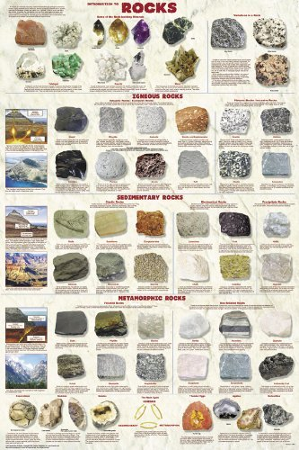Other Rocks Igneous (Laminated Introduction To Rocks Educational Poster Igneous Metamorphic Sedimentary  24x36)
