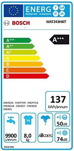 Bosch Lavadora WAT243H8IT Avantixx Vario Perfect 8 kg clase A + + ...