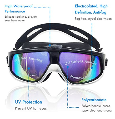 Swim Goggles Under Eye Circles: Sunnec Large Frame Swim Goggles, Colorful Swimming Glasses