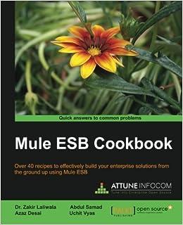 Mule ESB Cookbook: Dr  Zakir Laliwala, Abdul Samad, Azaz Desai